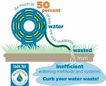 Irrigation Water Waste